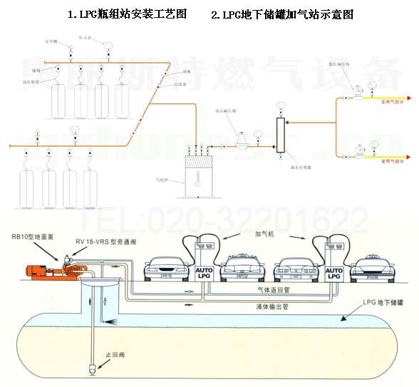 调压箱制作结构图